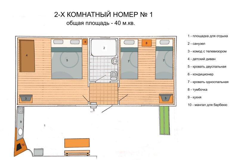 Отдельная комната, 4-й Степной проезд, 3, Феодосия - Фотография 1