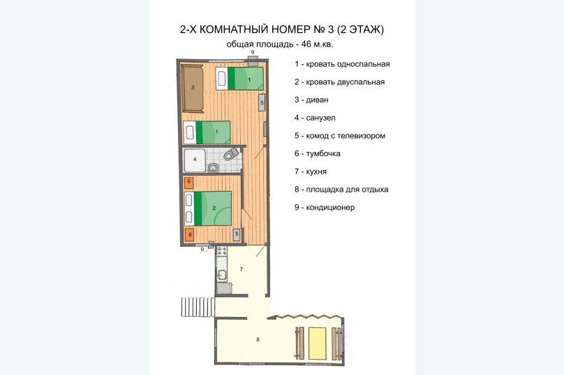 2-х комнатный номер №3 (2 этаж), 4-й Степной проезд, 3, Феодосия - Фотография 1