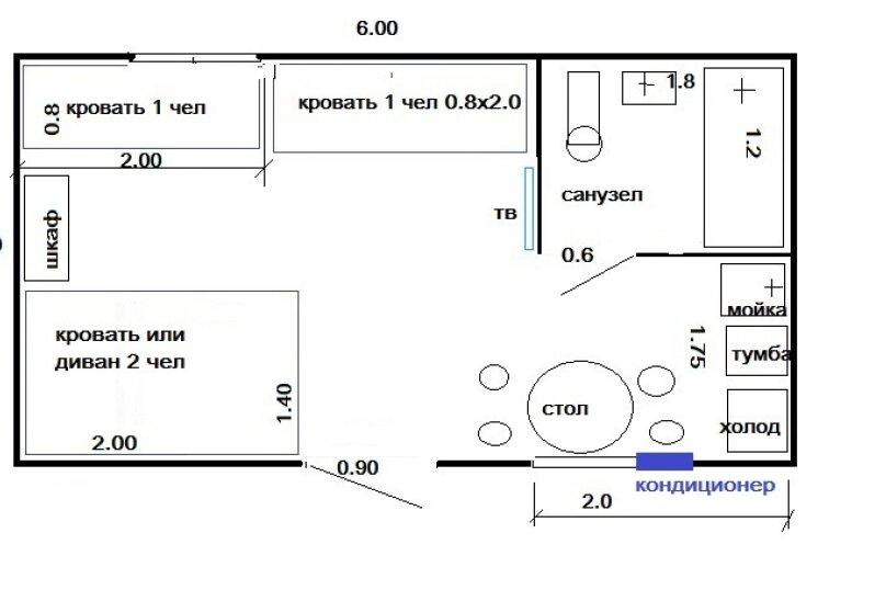 Домик летний на 4 чел с удобствами, 22 кв.м. на 4 человека, 1 спальня, Делегатская улица, 84А, Должанская - Фотография 5
