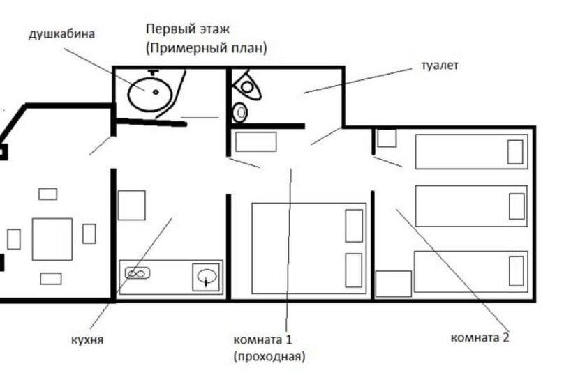 Отдельная комната, Сочинское шоссе, 45, Лазаревское - Фотография 8